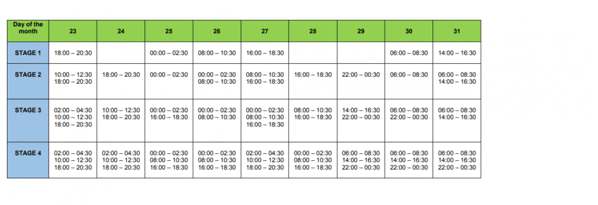 Mossel Bay Load Shedding Schedule 2
